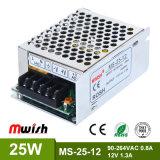 2017 neue Mini25w Gleichstrom-Versorgung mit RoHS Cer-Zustimmung (MS-25-12)