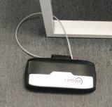 Коробка комбинации безопасности для вылазки