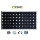 Modulo solare monocristallino 110W, 140W, 150W, 190W di Cemp PV per le soluzioni commerciali