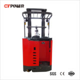 El palet Powered carretilla Diesel/batería de gas/gas/gasolina/eléctrico Carretilla elevadora con certificado CE Mini