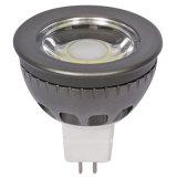 LED-Punktbeleuchtung mit CE-Zulassung