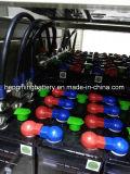 1,2V Qng450ah batterie Ni-MH seul fabricant en Chine