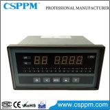 Instrument intelligent d'alarme de vérification et de mesure de circuit de Ppm-Tc1cl avec la vitesse élevée de mesure