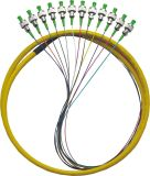 Coletas de fibra óptica FC/Sc/St/LC/Mu/E2000