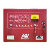 Controlebord van het Brandblusapparaat van het Gas van Asenware het Automatische