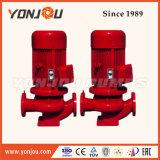 Rohrleitung-zentrifugale Wasser-Pumpe ISG-Yonjou
