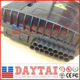 Не почерните никакую коробку прекращения распределения сердечников FTTH Sangria 16 кабеля отрезока