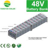 Recul de batterie actionné solaire du pouvoir 48V 1000ah du Yang Tsé Kiang
