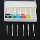 عمق قطرة - يدلّ [برش] مادة لتقويم الأسنان لأنّ أسنانيّة تعبئة إستعمال