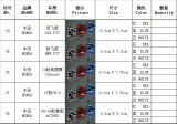 Свет значка логоса автомобиля 5D СИД для Хонда