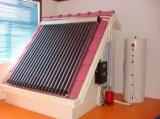 Keymarkの太陽U管のソーラーコレクタ