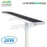 15With20With30With40With50With60With80With100With120W zonne OpenluchtSensor van de Motie alle-in-Één/het Geïntegreerder Licht van de LEIDENE Tuin van de Straat