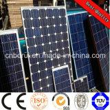 큰 태양열 발전소를 위한 Monocrystalline 태양 전지를 가진 TUV 승인되는 90W 태양 전지판