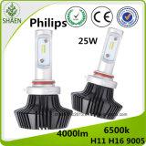 インストールフィリップス4000lm G7 LED車のヘッドライトのための2つの方法