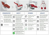 Elegante Art-gevermenschlichter Entwurf mit Bequemlichkeit, Leistungsfähigkeit, Hygiene-zahnmedizinisches Gerät (X3)