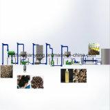 قدرة صغيرة محترفة مصنع نخلة صمولة [بلم كرنل ويل] يجعل تجهيز