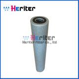 Ofs-840X-3b de hydraulische Filter van de Olie