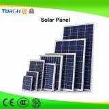Li 이온 건전지 태양 가로등 40W LED 공장 가격 최신 판매