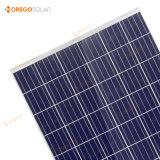 Moregosolar un panneau solaire photovoltaïque de la pente 250W 265W 270W avec la série chaude de magnésium de ventes