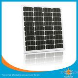 PV Panel Professional Solar Panel Fabricant