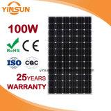 Venda Direta de fábrica 100W Painel Solar PV para o Sistema Solar