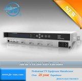 IP H. 264 IPTV/OttのエンコーダへのHD/AV/SDI