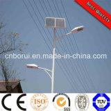El diseño más reciente de mayor rendimiento económico de la luz de la calle LED 60W&calle la luz solar IP67 para China mejor fabricante