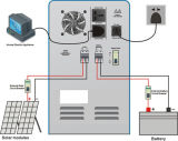4 в 1 с инвертора решетки гибридного солнечного (вагонетки NST110- 1000LF/C)
