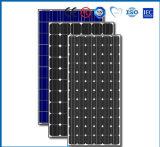 De qualité de course poly 100W 110W 120W panneau solaire campant de l'utilisation