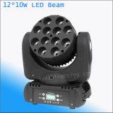단계 점화 12*10W LED 소형 광속 빛