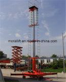 Le personnel vertical mobile d'homologation de la CE se soulève