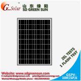 el panel solar polivinílico 100W para la luz de calle solar