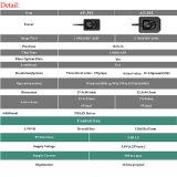 De Directe Sensor USB TandRvg van uitstekende kwaliteit
