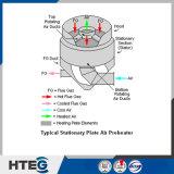 Preheater de ar giratório do elevado desempenho do baixo preço com três seções para a central eléctrica