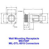 Mme 3100f, connecteurs militaires Mil-Dtl-5015, montage mural récipient, Mil-C-5015 Connecteur industriel