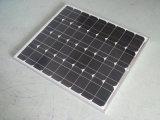 comitato solare monocristallino 80W per l'indicatore luminoso di via solare