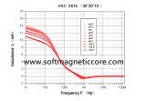 Haute qualité alliage nanocristallins Fe-Base Core de EMC Core