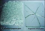 強くされたラッカーを塗られたガラス価格、緩和された塗られたガラスのための競争価格