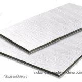 Comitato composito di alluminio del fornitore PVDF della Cina certificato Ce (ALB-075)