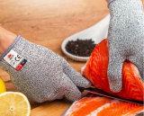 Отрежьте сопротивление 3/5 перчаток покрытия ладони латекса