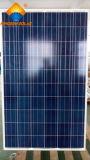 Os painéis solares de polietileno de alta eficiência/ Módulos (KSP260W)