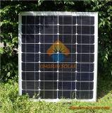 3W-150W Poli Panel Solar Fotovoltaica Módulo con Ce TUV ISO IEC