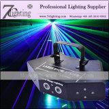 400MW de la luz del láser rojo, verde y análisis de la iluminación de haz