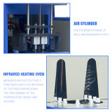 Durchbrennenhaustier-Maschinen-Schlag-formenmaschine Plastik