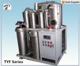 良質の耐火性オイルのフィルタに掛けるシステム(TYF)