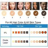 Equipamento da remoção do cabelo do laser do salão de beleza da boa qualidade