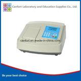 Machine de test rapide multifonction haute qualité Visible Spectrophotomètre 723s