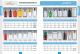 bottiglia trasparente dell'animale domestico 200ml per la medicina di sanità