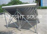Huishoudelijk gebruik Zonneboiler Systeem (Split Type)