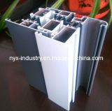 Industriële aluminie